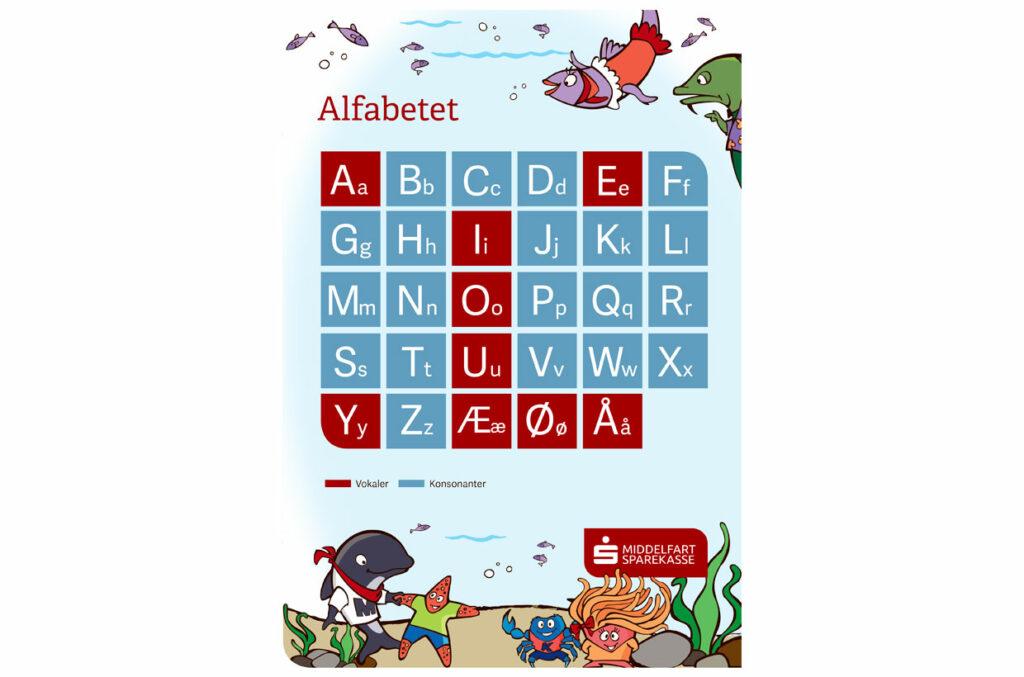 Hent gratis alfabetoversigt
